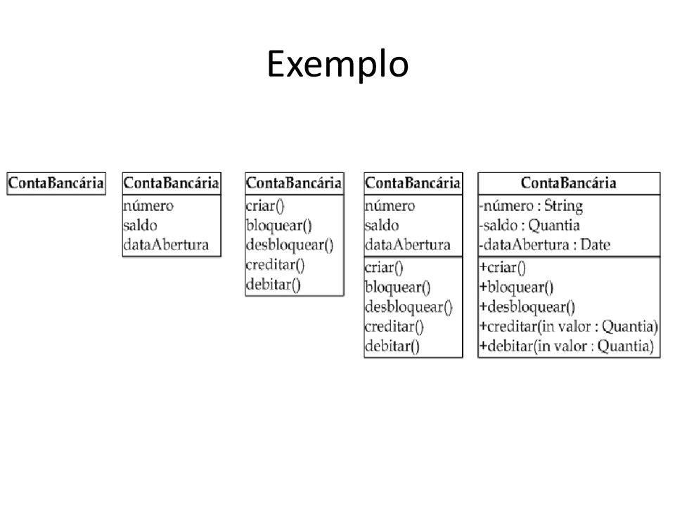 Especificação de classes de fronteira (cont.) A maioria das classes de entidade normalmente permanece na passagem da análise ao projeto.