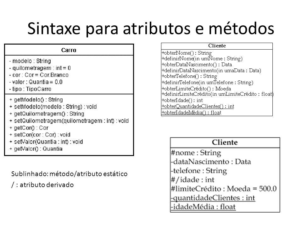 Sintaxe para atributos e métodos Sublinhado: método/atributo estático / : atributo derivado
