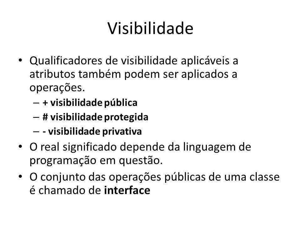Visibilidade Qualificadores de visibilidade aplicáveis a atributos também podem ser aplicados a operações. – + visibilidade pública – # visibilidade p