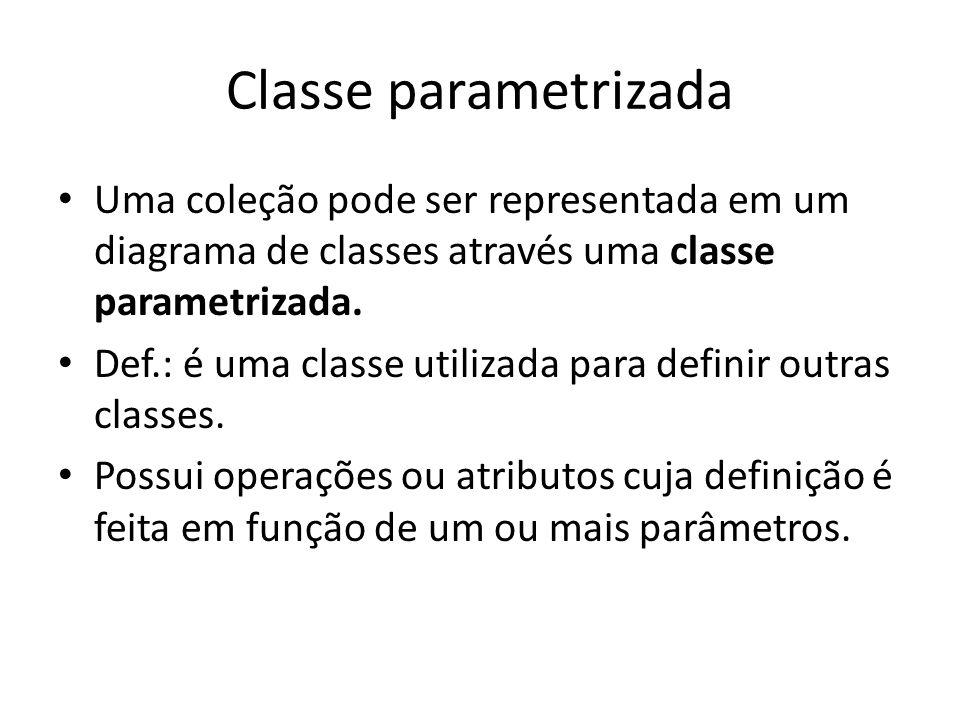 Classe parametrizada Uma coleção pode ser representada em um diagrama de classes através uma classe parametrizada. Def.: é uma classe utilizada para d