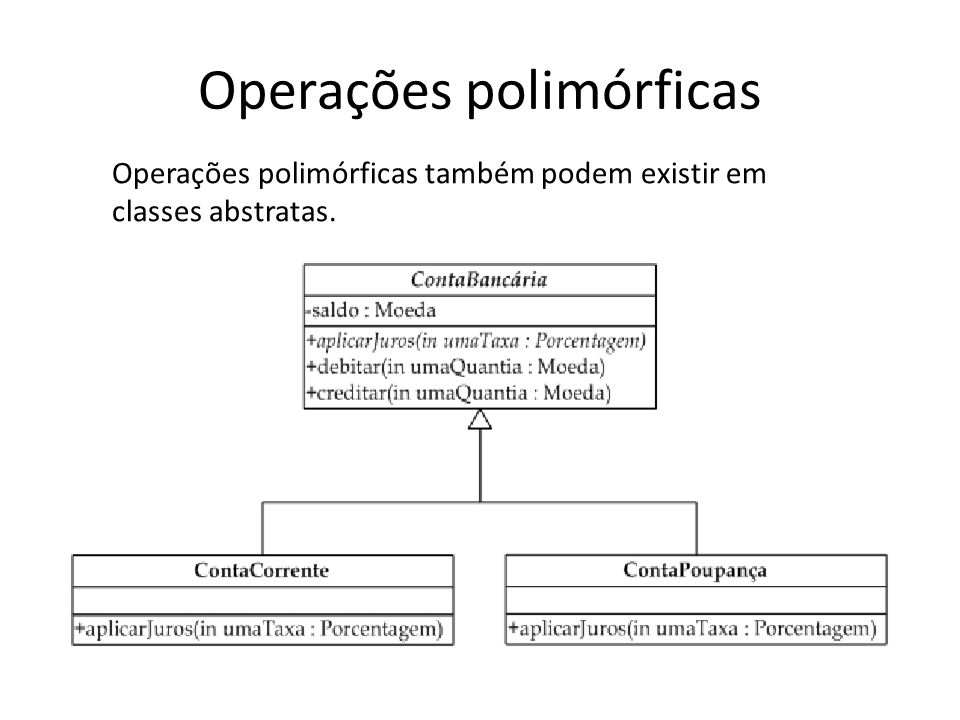 Operações polimórficas Operações polimórficas também podem existir em classes abstratas.