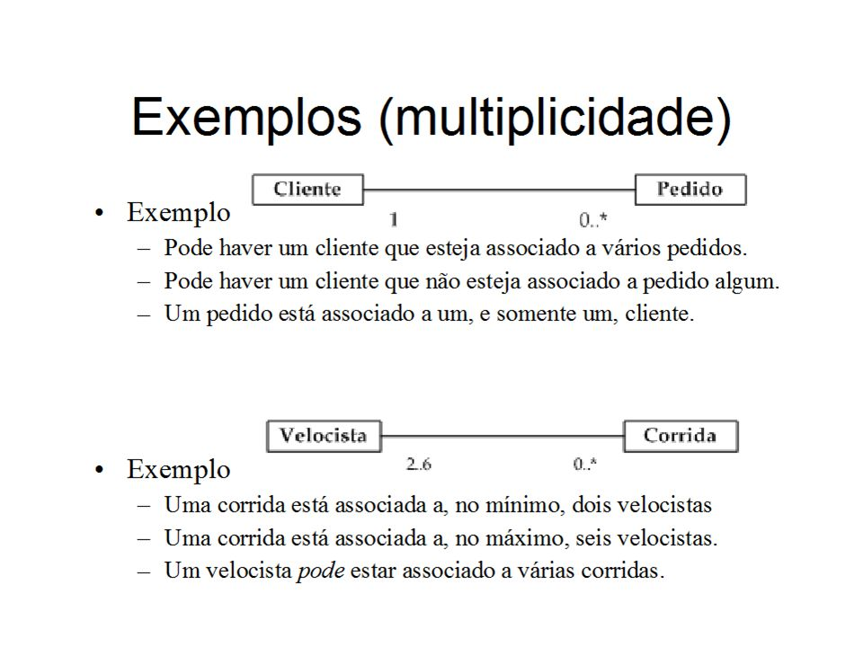 Participação Uma característica de uma associação que indica a necessidade (ou não) da existência desta associação entre objetos.