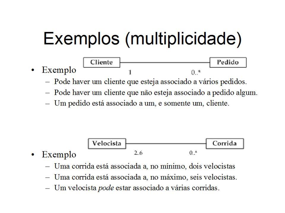 Exemplo – Diagrama de Objetos