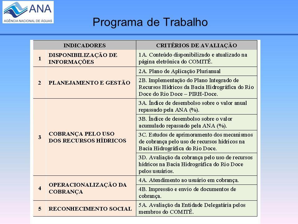Programa de Trabalho