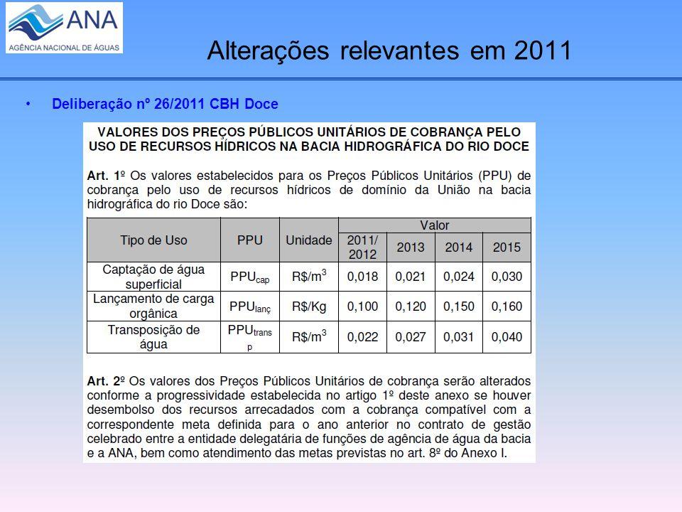 Alterações relevantes em 2011 Deliberação nº 26/2011 CBH Doce