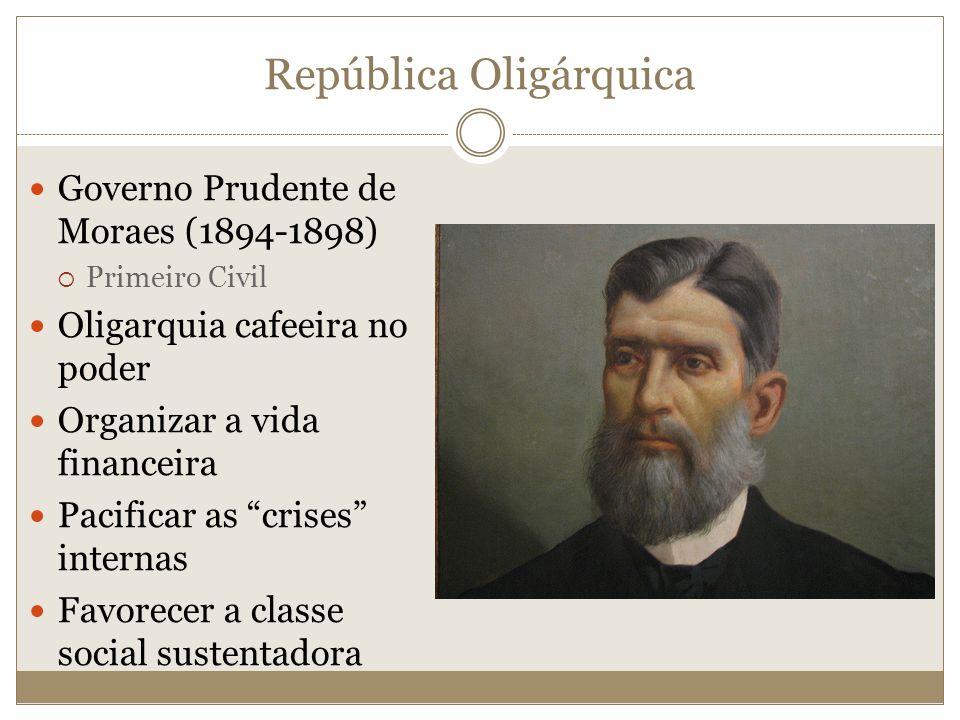República Oligárquica Governo Prudente de Moraes (1894-1898) Primeiro Civil Oligarquia cafeeira no poder Organizar a vida financeira Pacificar as cris