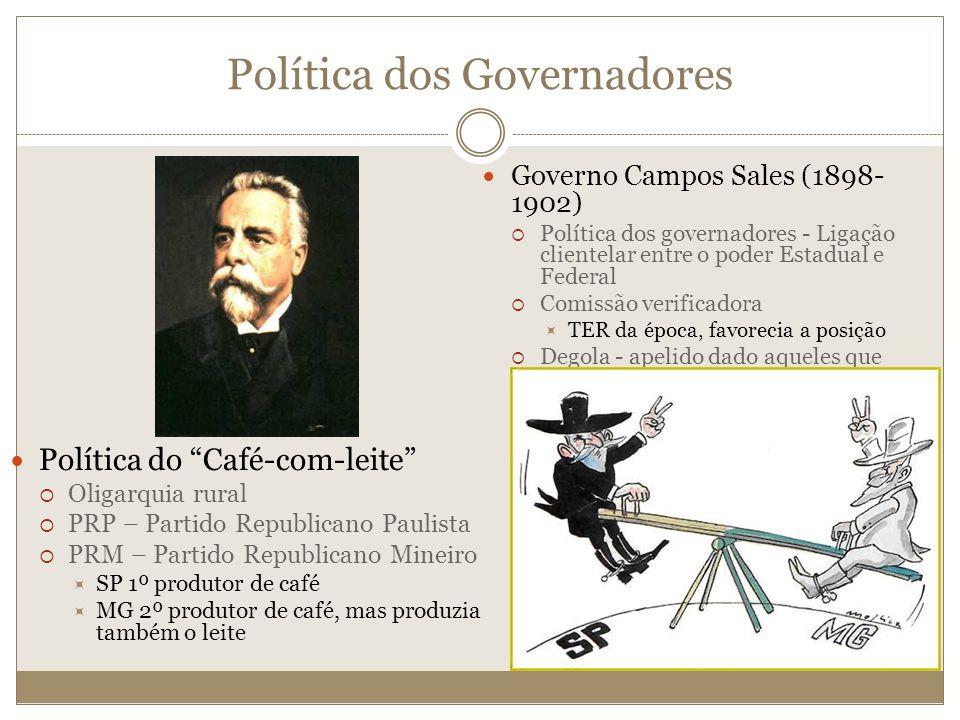Política dos Governadores Governo Campos Sales (1898- 1902) Política dos governadores - Ligação clientelar entre o poder Estadual e Federal Comissão v