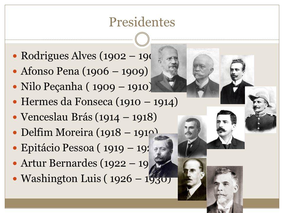 Presidentes Rodrigues Alves (1902 – 1906) Afonso Pena (1906 – 1909) Nilo Peçanha ( 1909 – 1910) Hermes da Fonseca (1910 – 1914) Venceslau Brás (1914 –