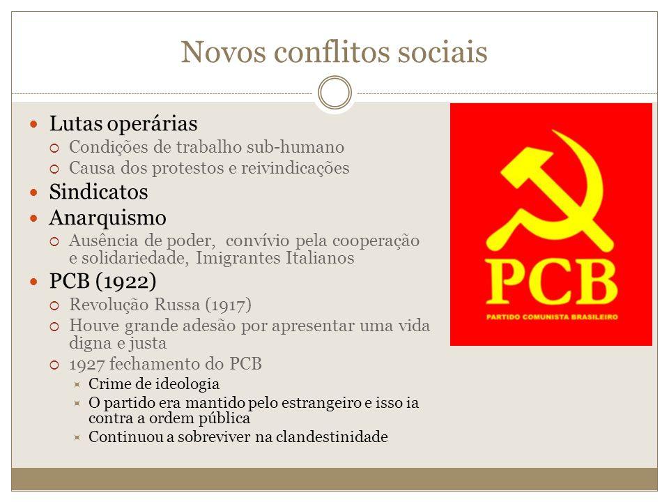 Novos conflitos sociais Lutas operárias Condições de trabalho sub-humano Causa dos protestos e reivindicações Sindicatos Anarquismo Ausência de poder,