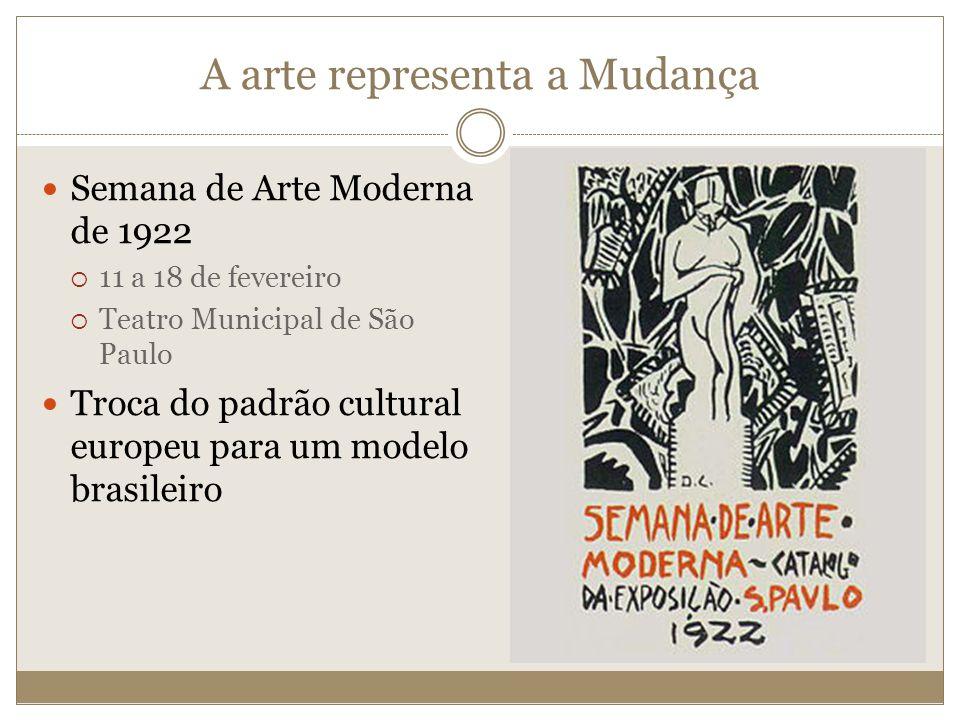 A arte representa a Mudança Semana de Arte Moderna de 1922 11 a 18 de fevereiro Teatro Municipal de São Paulo Troca do padrão cultural europeu para um