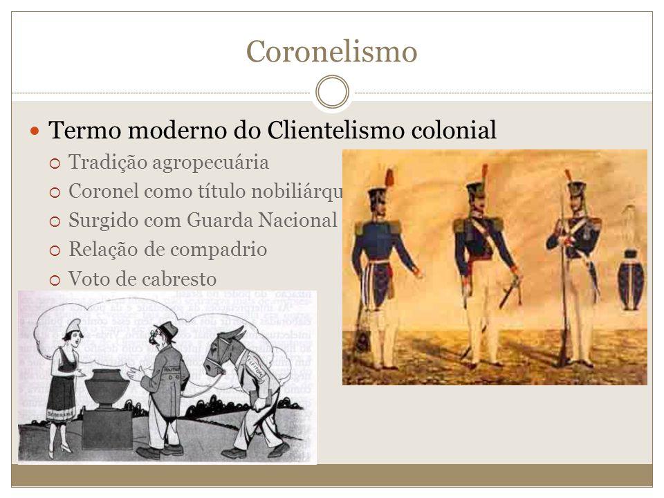 Coronelismo Termo moderno do Clientelismo colonial Tradição agropecuária Coronel como título nobiliárquico Surgido com Guarda Nacional Relação de comp