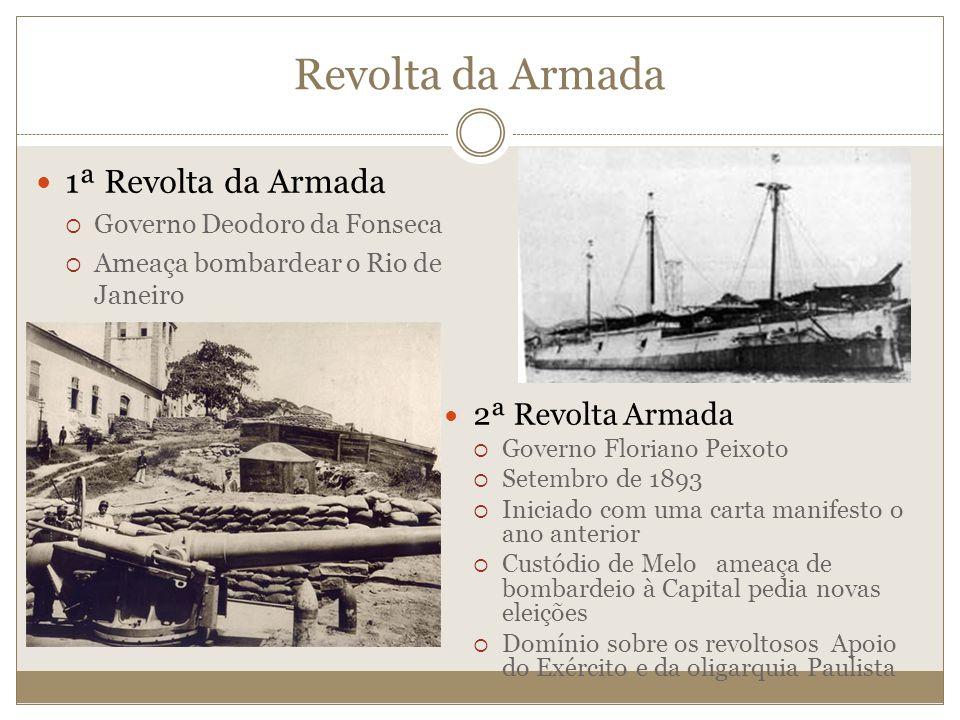 Revolução Federalista 1893 P.