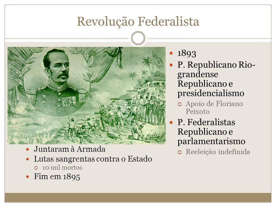 Revolução Federalista 1893 P. Republicano Rio- grandense Republicano e presidencialismo Apoio de Floriano Peixoto P. Federalistas Republicano e parlam