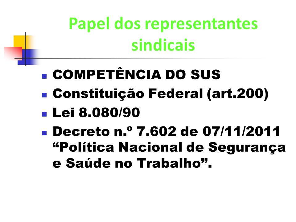 Papel dos representantes sindicais COMPETÊNCIA DO SUS Constituição Federal (art.200) Lei 8.080/90 Decreto n.º 7.602 de 07/11/2011 Política Nacional de Segurança e Saúde no Trabalho.