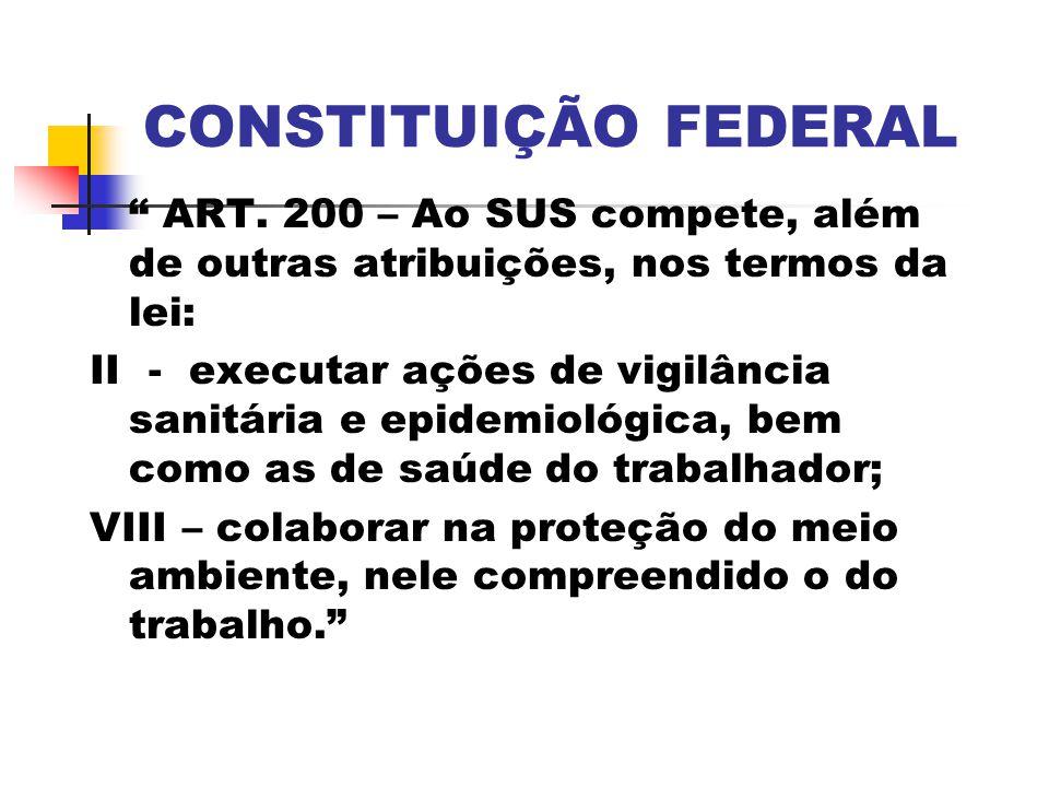 CONSTITUIÇÃO FEDERAL ART. 200 – Ao SUS compete, além de outras atribuições, nos termos da lei: II - executar ações de vigilância sanitária e epidemiol