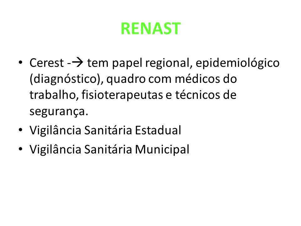 RENAST Cerest - tem papel regional, epidemiológico (diagnóstico), quadro com médicos do trabalho, fisioterapeutas e técnicos de segurança. Vigilância