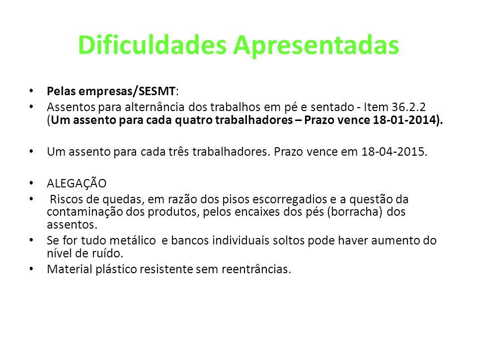 Dificuldades Apresentadas Pelas empresas/SESMT: Assentos para alternância dos trabalhos em pé e sentado - Item 36.2.2 (Um assento para cada quatro trabalhadores – Prazo vence 18-01-2014).