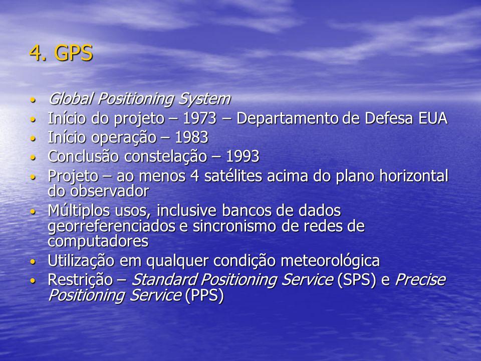 4. GPS Global Positioning System Global Positioning System Início do projeto – 1973 – Departamento de Defesa EUA Início do projeto – 1973 – Departamen