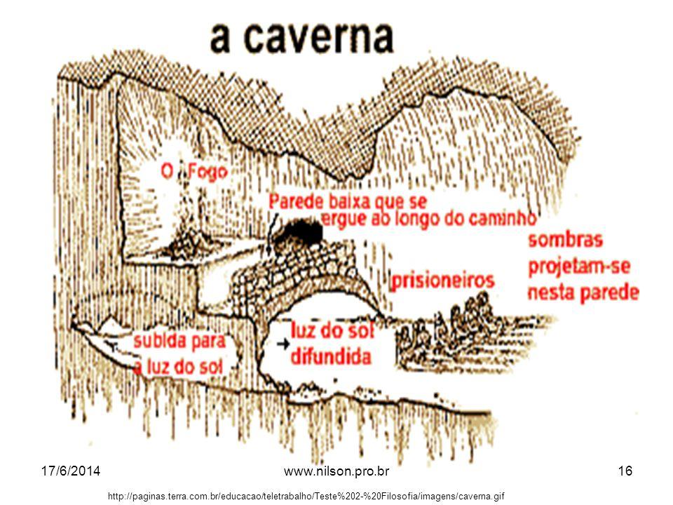 http://paginas.terra.com.br/educacao/teletrabalho/Teste%202-%20Filosofia/imagens/caverna.gif 17/6/2014www.nilson.pro.br16