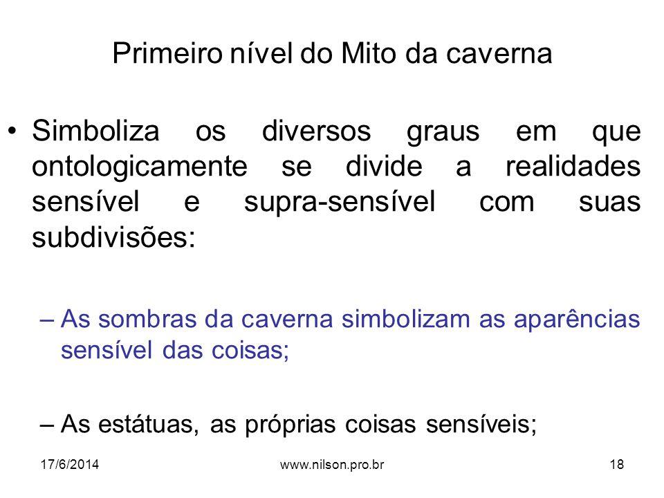 Primeiro nível do Mito da caverna Simboliza os diversos graus em que ontologicamente se divide a realidades sensível e supra-sensível com suas subdivi