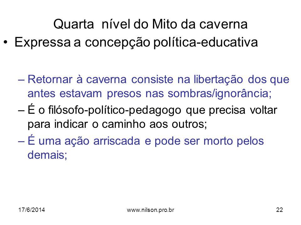 Quarta nível do Mito da caverna Expressa a concepção política-educativa –Retornar à caverna consiste na libertação dos que antes estavam presos nas so