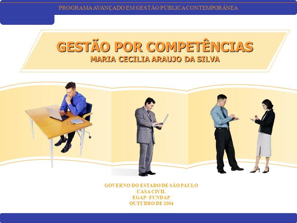 Gestão por Competências Maria Cecilia Araujo – 06.05.2004 FORMAÇAO GERAL Comportamentos, Habilidades e Atitudes Administrativo/ Tecnico/ Operacional Supervisores Nível Superior Diretores / Gerentes Gerais / Gerentes AMBIENTE ORGANIZACIONAL Negócio /Estratégias / Mercados COMPETÊNCIAS DE LIDERANÇA COMPETÊNCIAS TÉCNICAS COMPETÊNCIAS BÁSICAS FORMAÇÃODELIDERANÇAS Desenvolvimento de Executivos e Formação de Potenciais CIDADANIA CORPORATIVA Cultura / Responsabilidade Social Foco em Resultados Empatia Influencia Desenvolvimento de Pessoas Estilo Dirigente Flexibilidade Trabalho em Equipe Busca de Informação Raciocínio Analítico Criatividade Realização Autodesenvolvimento R E C.