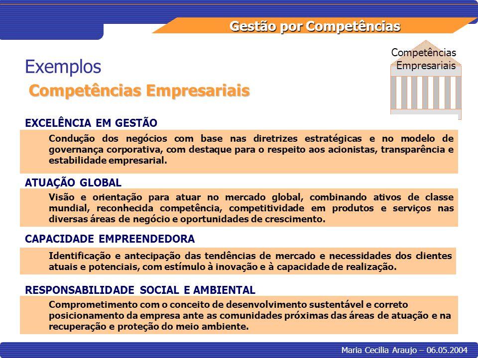 Gestão por Competências Maria Cecilia Araujo – 06.05.2004 Exemplos Competências Empresariais Competências Empresariais EXCELÊNCIA EM GESTÃO Condução d