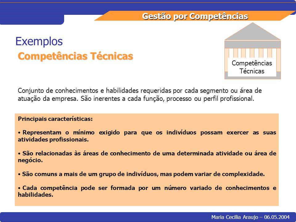 Gestão por Competências Maria Cecilia Araujo – 06.05.2004 Exemplos Competências Técnicas Conjunto de conhecimentos e habilidades requeridas por cada s