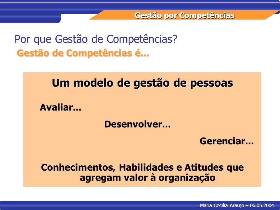 Gestão por Competências Maria Cecilia Araujo – 06.05.2004 Por que Gestão de Competências? Gestão de Competências é... Um modelo de gestão de pessoas A