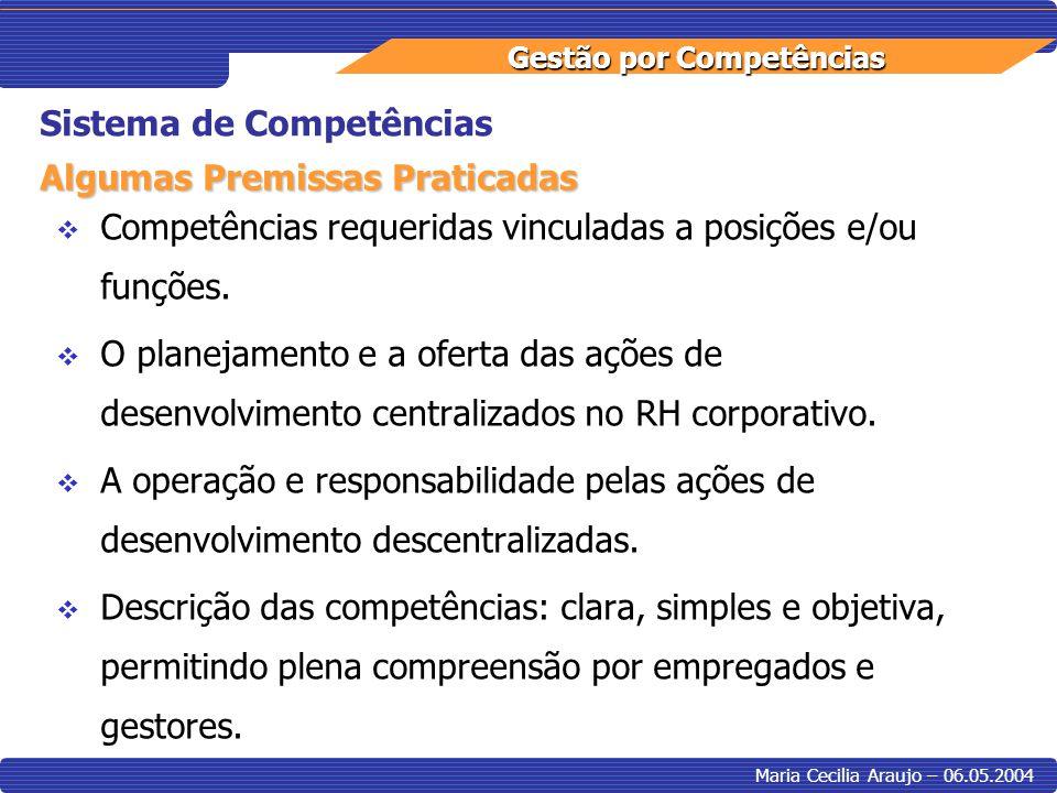 Gestão por Competências Maria Cecilia Araujo – 06.05.2004 Competências requeridas vinculadas a posições e/ou funções. O planejamento e a oferta das aç