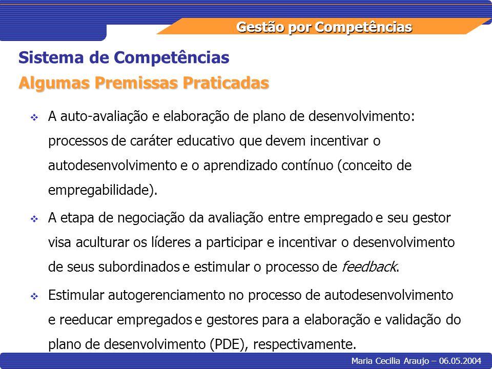 Gestão por Competências Maria Cecilia Araujo – 06.05.2004 A auto-avaliação e elaboração de plano de desenvolvimento: processos de caráter educativo qu