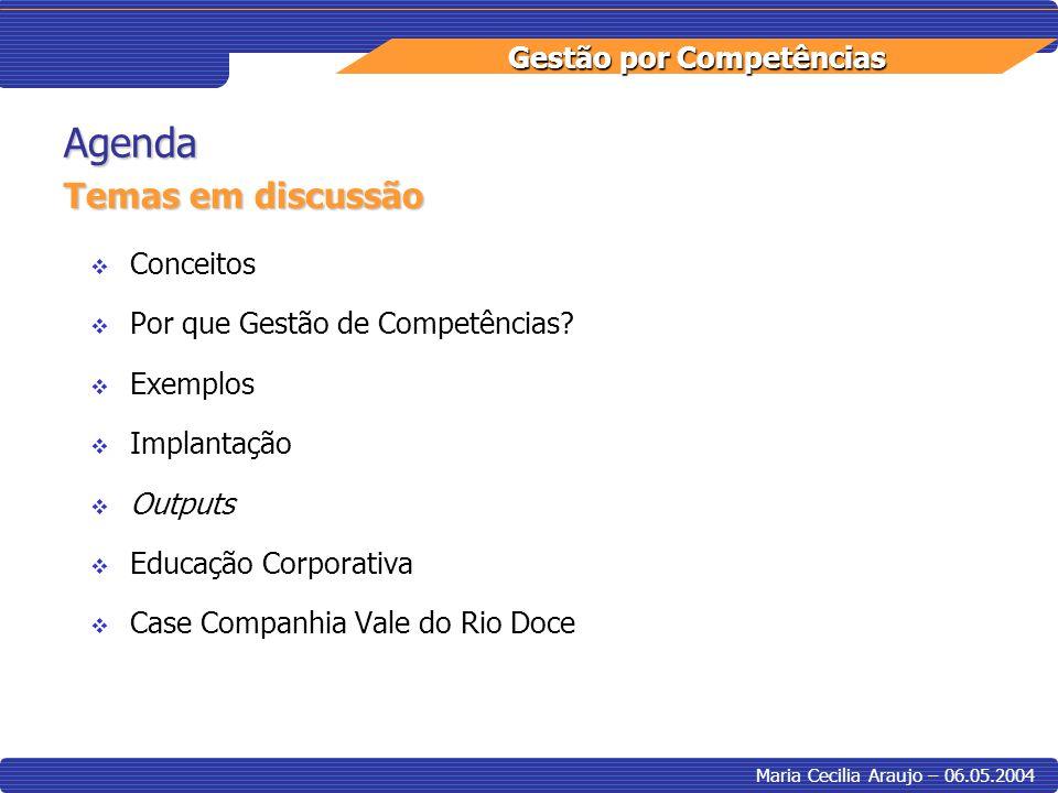 Gestão por Competências Maria Cecilia Araujo – 06.05.2004 Implantação Avaliação de Competências Objetivo: Dimensionar as competências dos indivíduos e identificar gaps (deficiências) e pontos fortes Competência Requerida: Comunicação GAP Competência Requerida: Foco no Cliente Ponto Forte