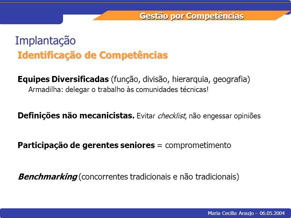 Gestão por Competências Maria Cecilia Araujo – 06.05.2004 Implantação Equipes Diversificadas (função, divisão, hierarquia, geografia) Armadilha: deleg