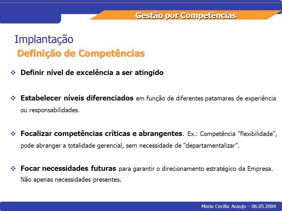 Gestão por Competências Maria Cecilia Araujo – 06.05.2004 Implantação Definir nível de excelência a ser atingido Estabelecer níveis diferenciados em f