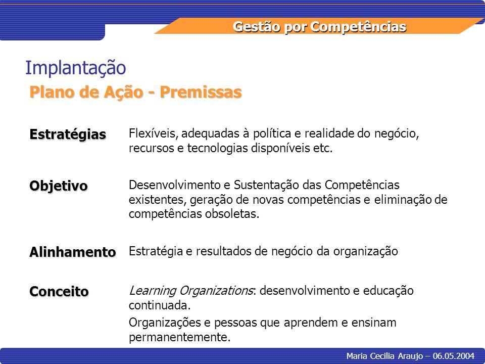 Gestão por Competências Maria Cecilia Araujo – 06.05.2004 Implantação Plano de Ação - Premissas Estratégias Flexíveis, adequadas à política e realidad