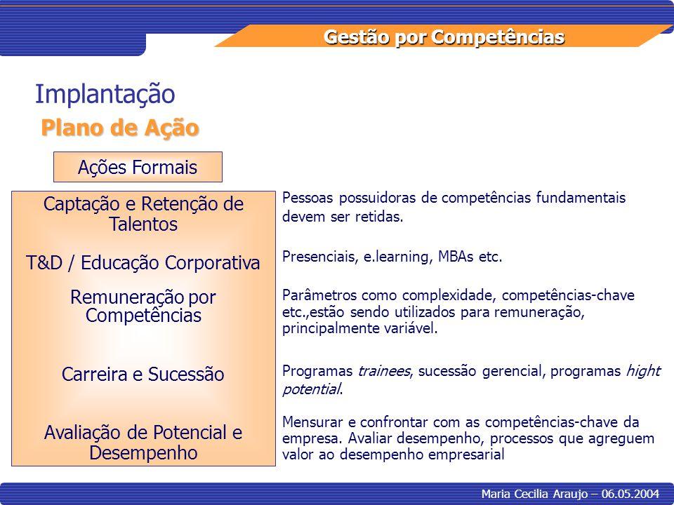 Gestão por Competências Maria Cecilia Araujo – 06.05.2004 Implantação Plano de Ação Ações Formais Captação e Retenção de Talentos T&D / Educação Corpo