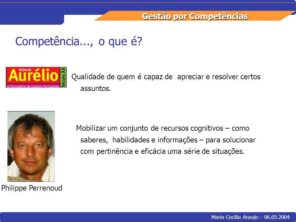 Gestão por Competências Maria Cecilia Araujo – 06.05.2004 Gestão por Competências: um novo Modelo De: Administração de RHPara: Gestão de Pessoas Recursos = ferramentasObjetoPessoas = competências Controle, práticas, processos operacionais, departamentalização FocoDesenvolvimento, aprendizado contínuo, estratégia, resultados de negócio Previsível, Duradouro, Concentrado ContextoInovações, Diversidade, Competitividade e Globalização A empresa desenvolve pessoas.