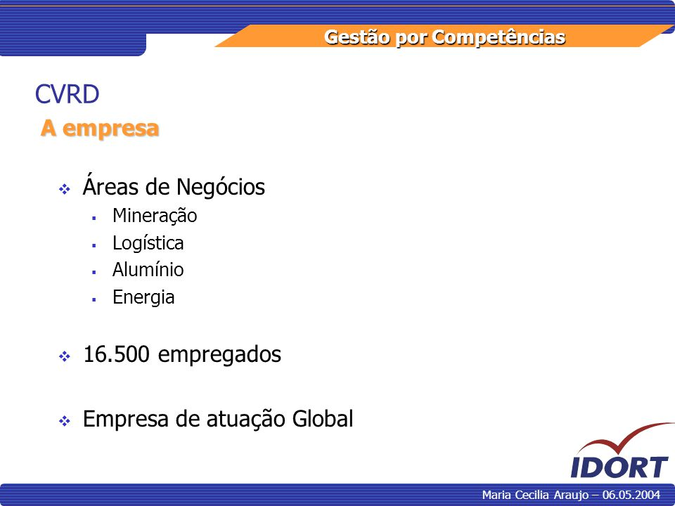Gestão por Competências Maria Cecilia Araujo – 06.05.2004 CVRD Áreas de Negócios Mineração Logística Alumínio Energia 16.500 empregados Empresa de atu