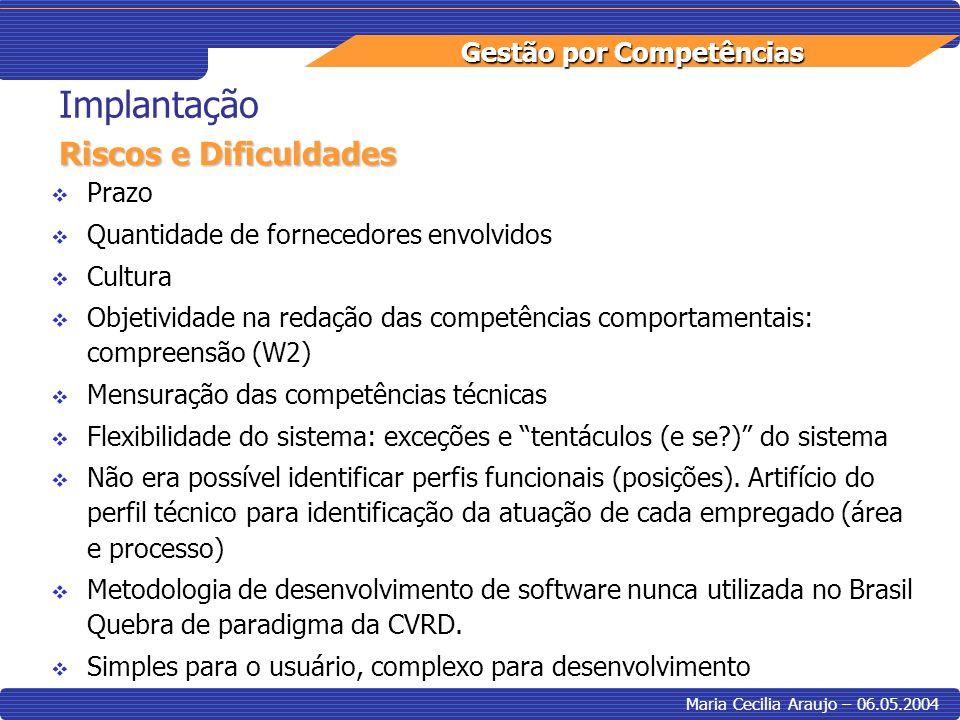 Gestão por Competências Maria Cecilia Araujo – 06.05.2004 Prazo Quantidade de fornecedores envolvidos Cultura Objetividade na redação das competências