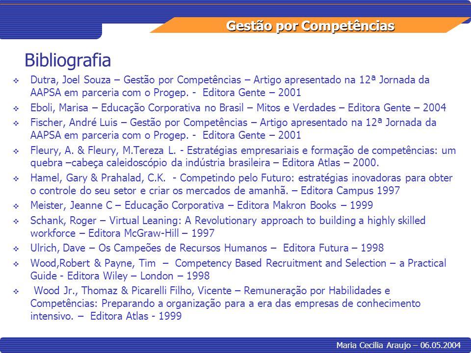 Gestão por Competências Maria Cecilia Araujo – 06.05.2004 Bibliografia Dutra, Joel Souza – Gestão por Competências – Artigo apresentado na 12ª Jornada