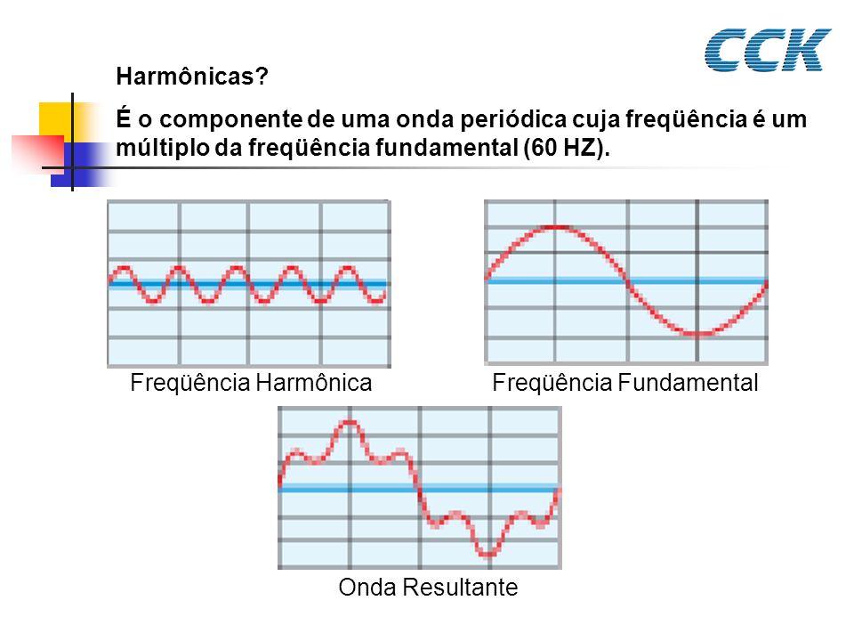 Harmônicas? É o componente de uma onda periódica cuja freqüência é um múltiplo da freqüência fundamental (60 HZ). Freqüência FundamentalFreqüência Har