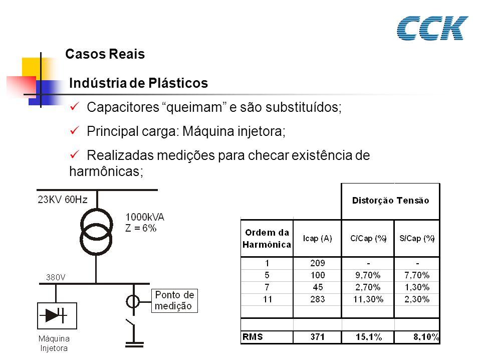 Indústria de Plásticos Capacitores queimam e são substituídos; Principal carga: Máquina injetora; Realizadas medições para checar existência de harmôn