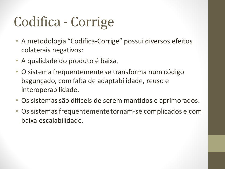 Codifica - Corrige A metodologia Codifica-Corrige possui diversos efeitos colaterais negativos: A qualidade do produto é baixa. O sistema frequentemen