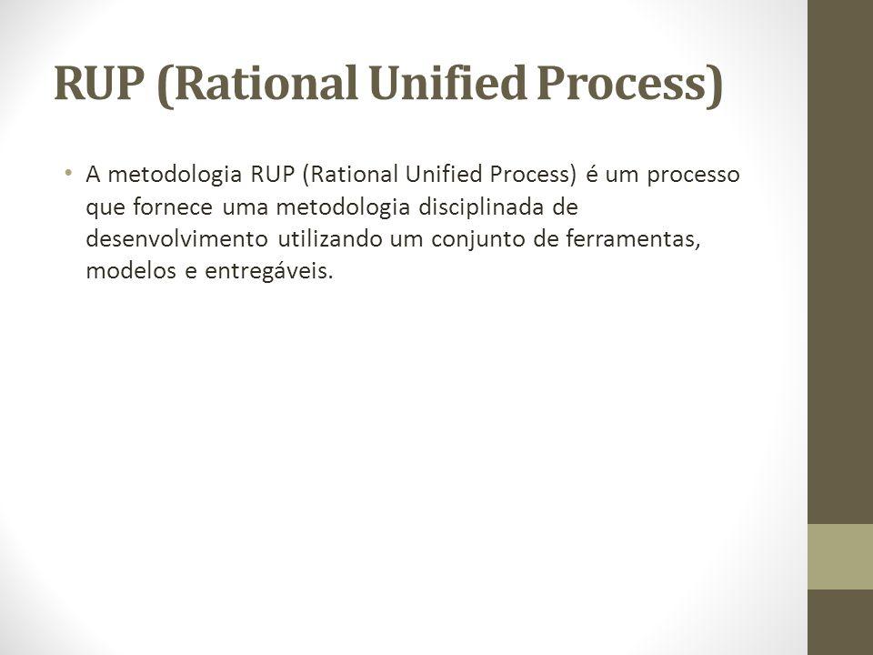 RUP (Rational Unified Process) A metodologia RUP (Rational Unified Process) é um processo que fornece uma metodologia disciplinada de desenvolvimento