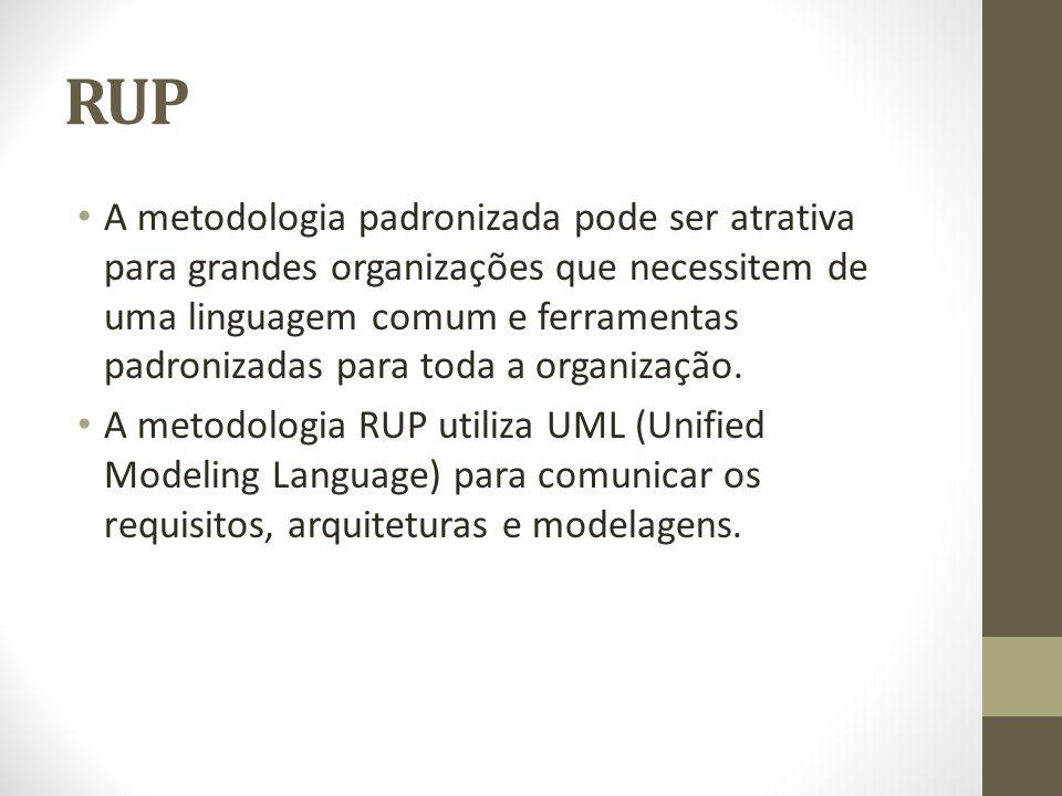 RUP A metodologia padronizada pode ser atrativa para grandes organizações que necessitem de uma linguagem comum e ferramentas padronizadas para toda a