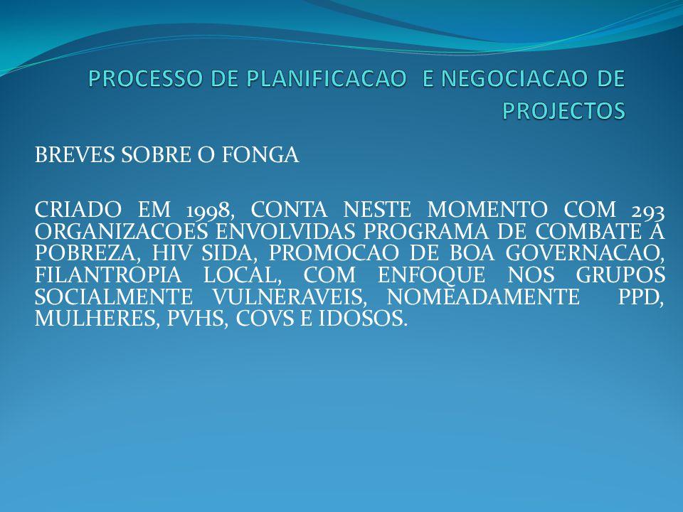 BREVES SOBRE O FONGA CRIADO EM 1998, CONTA NESTE MOMENTO COM 293 ORGANIZACOES ENVOLVIDAS PROGRAMA DE COMBATE A POBREZA, HIV SIDA, PROMOCAO DE BOA GOVERNACAO, FILANTROPIA LOCAL, COM ENFOQUE NOS GRUPOS SOCIALMENTE VULNERAVEIS, NOMEADAMENTE PPD, MULHERES, PVHS, COVS E IDOSOS.