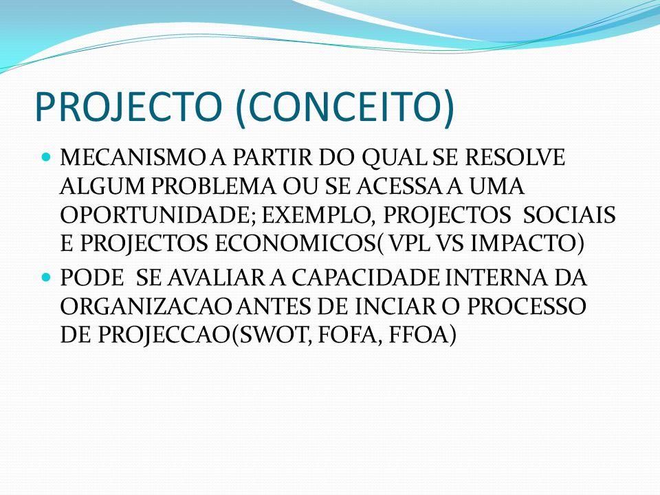 AREAS DE INTERVENCÃO ASSESSORIA TÉCNICA COBRINDO ASPECTOS LEGAIS, ORGANIZACIONAIS E OPERACIONAIS FORMACÃO/TREINAMENTO INTERMEDIACAO/MENTORIA DE PARCERIAS ANGARIACÃO DE FUNDOS PARA FINANCIAMENTO DAS ACTIVIDADES DOS MEMBROS