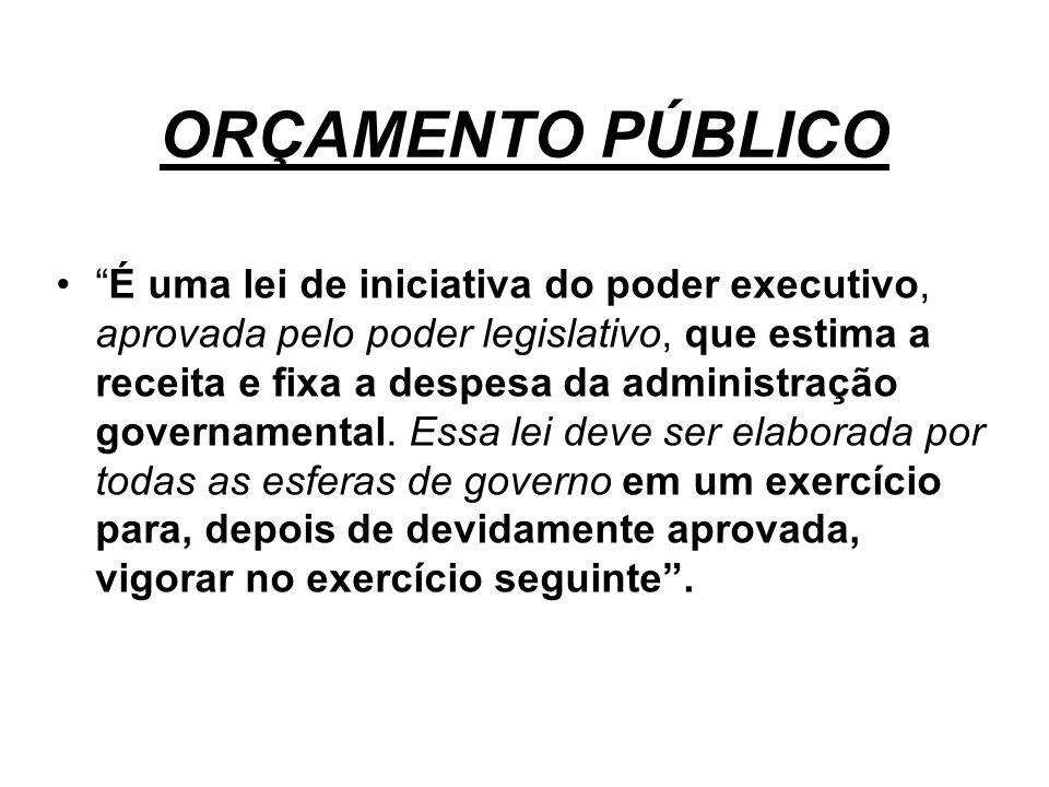 ORÇAMENTO PÚBLICO É uma lei de iniciativa do poder executivo, aprovada pelo poder legislativo, que estima a receita e fixa a despesa da administração