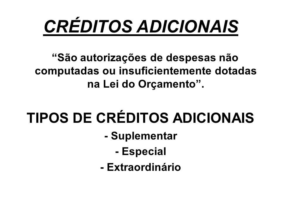 CRÉDITOS ADICIONAIS São autorizações de despesas não computadas ou insuficientemente dotadas na Lei do Orçamento. TIPOS DE CRÉDITOS ADICIONAIS - Suple