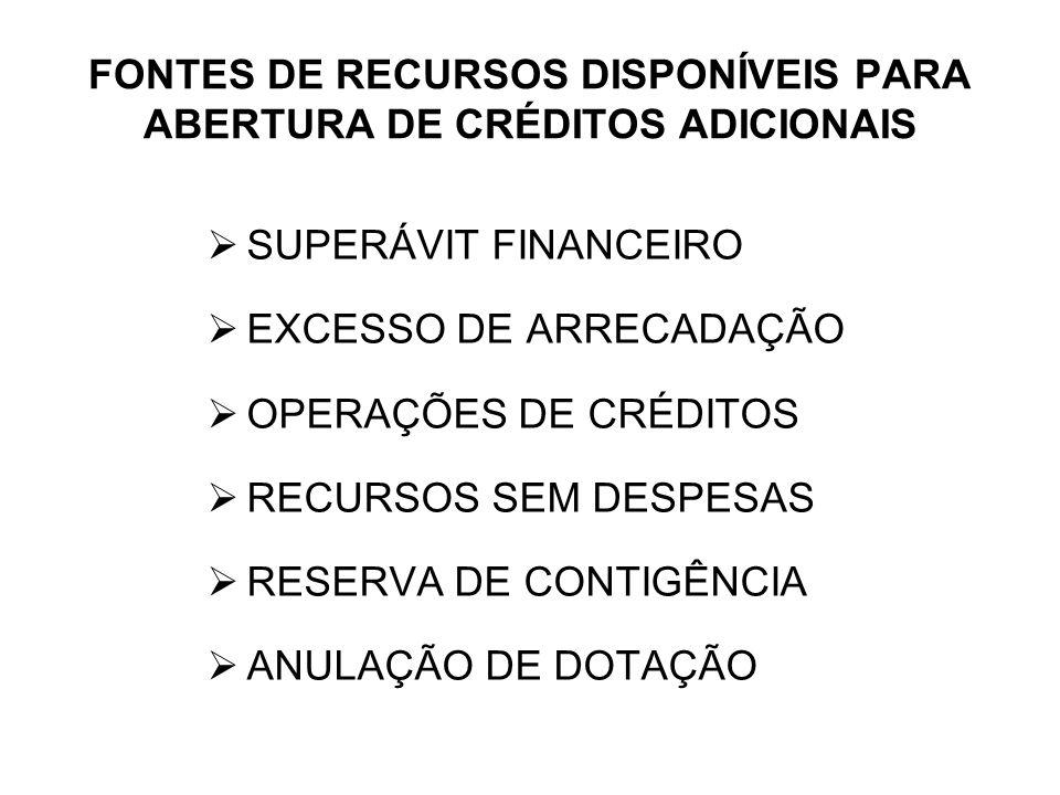FONTES DE RECURSOS DISPONÍVEIS PARA ABERTURA DE CRÉDITOS ADICIONAIS SUPERÁVIT FINANCEIRO EXCESSO DE ARRECADAÇÃO OPERAÇÕES DE CRÉDITOS RECURSOS SEM DES